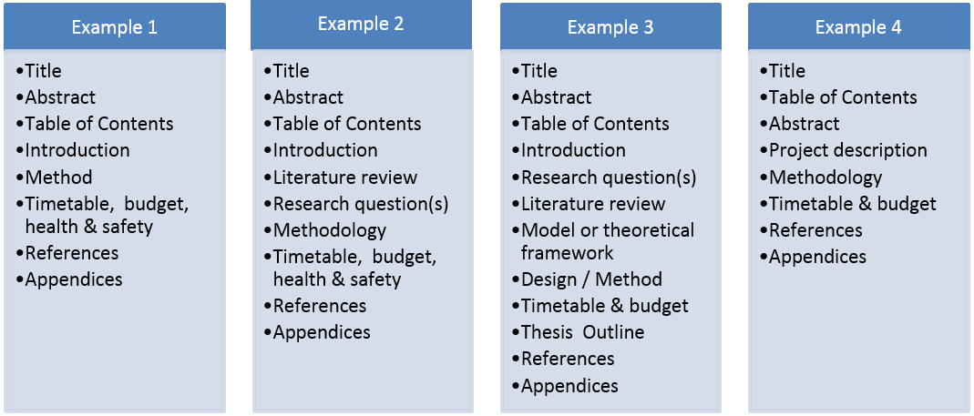 Research proposal writing service example-english language